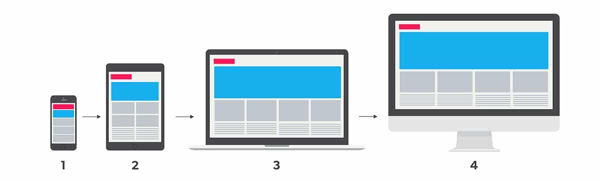 روند طراحی سایت در سال 2017