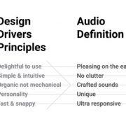 صدا در طراحی سایت