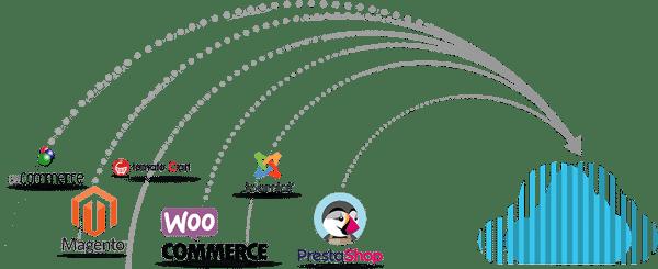 طراحی ربات تلگرام فروشگاه اینترنتی